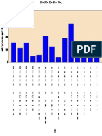 SAS Graph Generic Driver