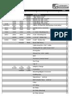 CBL Check List