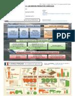 s2_BILAN_espace-agricole-fr.pdf