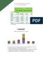 censo de vivienda lima centro