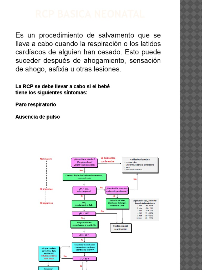Caso Clinico RCP NEONATAL   PDF   Reanimación cardiopulmonar ...