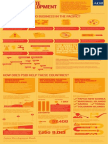 PSDI infographic