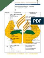 Carpeta Pedagògica 2015 INGLES