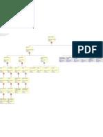 MTBF Calculator   Fault Tree Graphic   Wikipedia