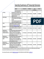 OSU Transcript Services Summary