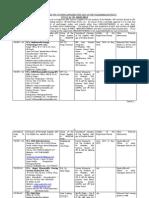 SPV_SYSTEMS_SUPPLIERS_TG.pdf