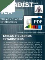 Estadística, Tablas y Cuadros Estadisticos