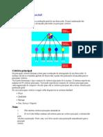 SAP Vendor Evaluation