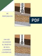 Perforacion.pozo