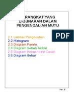 Mutu-III Perangkat P.kualitas