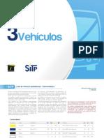 Manual de Imagen Vehiculos SITP