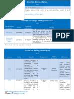 Legislativo Al Día (15.4.2015)