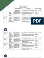 Planificacion Ciencias APlanifica ion ciencias