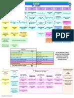 Map a Curricular Program as Me if 2008 de Rec
