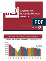 County Sales & Price Statistics, March 2015