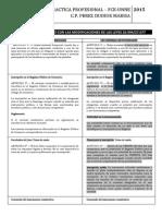 LEY de SOCIEDADES COMERCIALES- Cuadro Comparativo Modificaciones