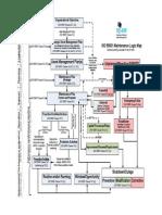 ISO55001 Logic Maps v5 MUY Bueno Para Plan Estrategico