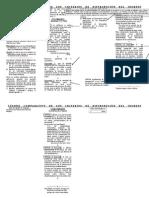 Cuadro Comparativo de Los Criterios de Distribucion