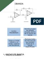 pasobanda