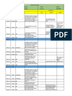 Mithwal_Activity and Tour Plan of NMs and DTS_sept-oct