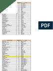 Liste des crèches dans chaque ville