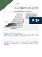 12 Psychrometric Charts