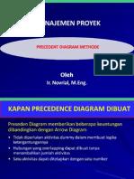 Precedent Diagram Methods