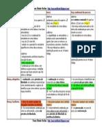 Tabela Livramento Sursis e Susp Condicional