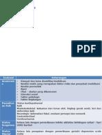 Slide Referat Imobilisasi