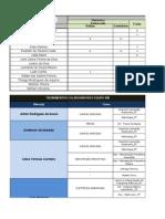 Planejamento TMS 2015.xlsx