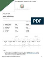 வட்டாட்சியர் அலுவலக இணைய சேவை - நில உரிமை (பட்டா _ சிட்டா) விவரங்கள்.pdf