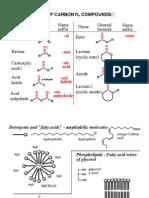 Carbonyl 1