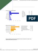 Response Summary - [ Content Development Using