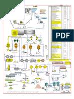 Flowsheet Planta S.Jerónimo, 1500 TMSD c r.pdf