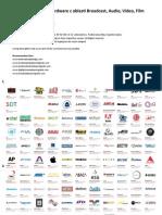 Výrobci software a hardware z oblasti Broadcast, Audio, Video, Film