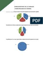 Grafico Coronel Representativos de La Consulta