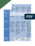 ef310 unit 08 client assessment matrix fitt pros-3 (1)
