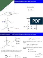 1.2 Cantidad de Movimiento Angular de Partículas