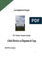 Redes Electricas e Diagramas de Carga