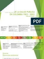 Historia de La Salud Publica en Colombia 1902