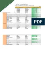 Gmetrix Excel y Powerpoint