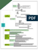MAPA-Impuestos Complementarios Sobre La Distribución de Utilidades