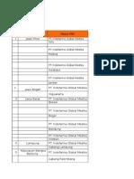 Jaringan Distributor PT Erela 2014