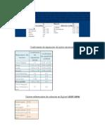 Norma ASTM D854