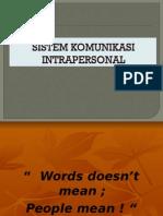 Sistem Komunikasi Intrapersonal