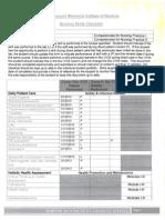 dailey skills checklist