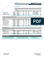 Active Market Report Summary