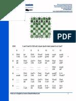 Evans Gambit 5...Ae7 - ChessForReal.com & AjedrezDeEntrenamiento.com