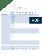 Cuadro Comparativo_calidad educativa