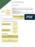 Contabilida Financiera Temas Capitulo 2 Resumen